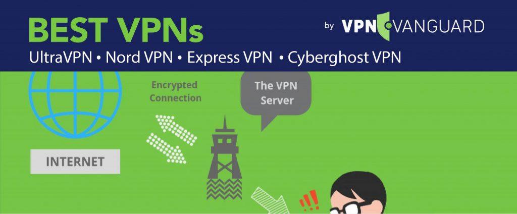 Best VPNs